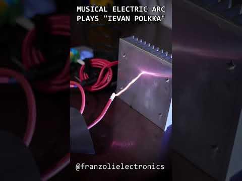 IEVAN POLKKA meets ELECTRICITY #Shorts